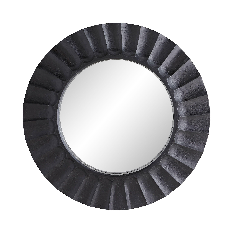 Blake Mirror